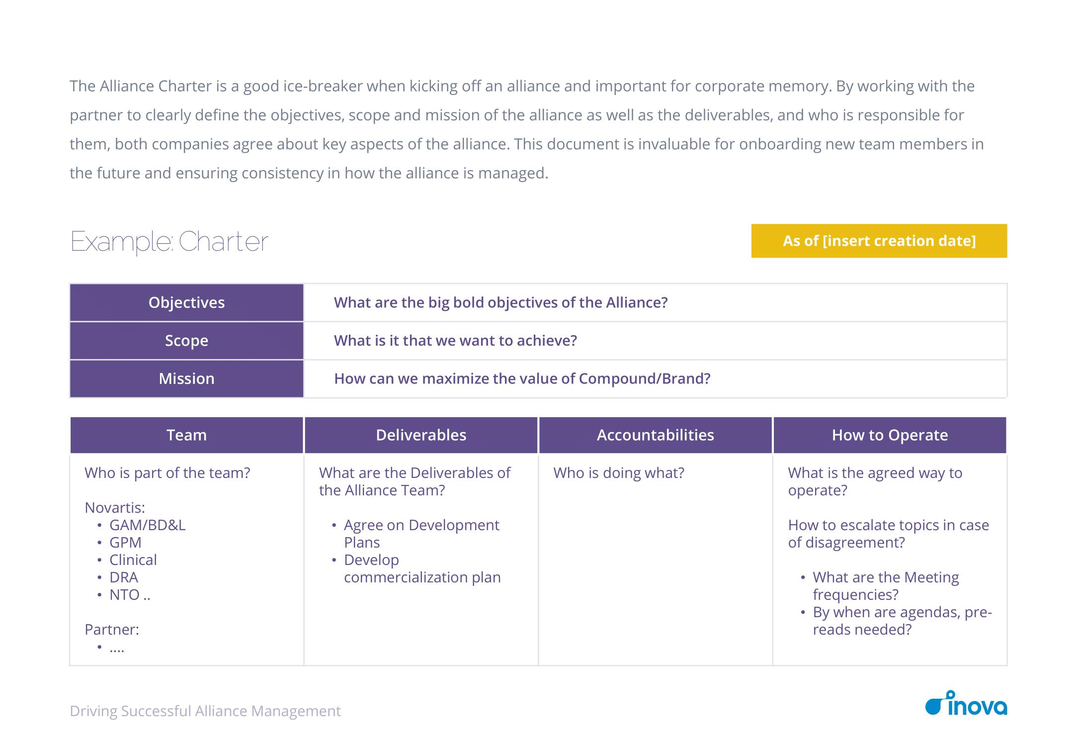 Inova_Alliance Management eBook_final-12